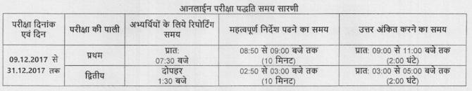 MP Vyapam Patwari Admit Card 2017