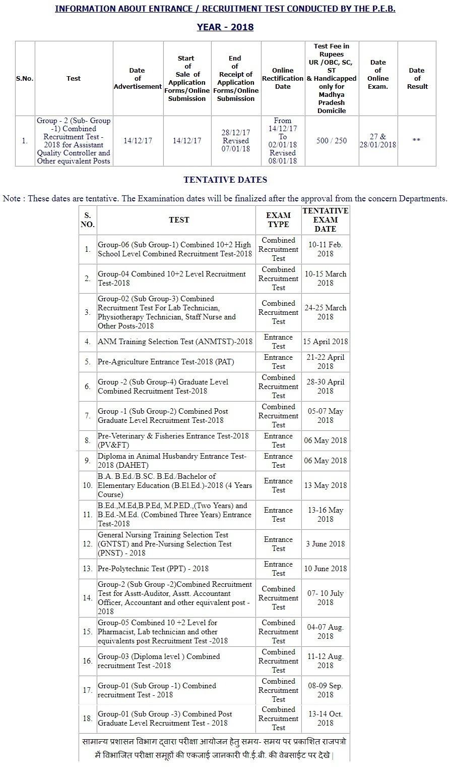 mppeb exam time table 2018