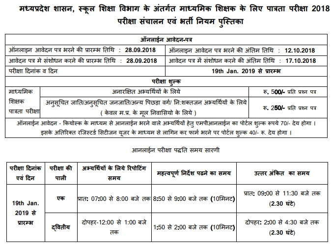MPPEB Middle School Teacher 5670 Vacancy 2018