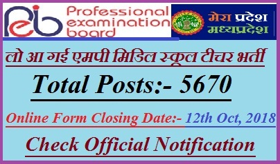 MP Vyapam Middle School Teacher Recruitment 2018